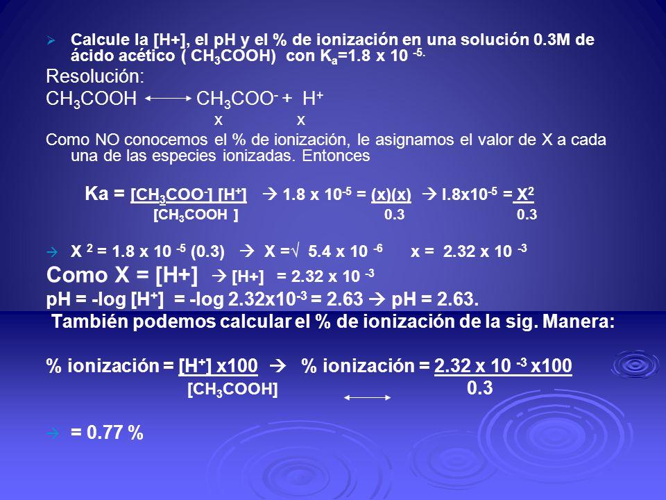 Ka = [CH3COO-] [H+]  1.8 x 10-5 = (x)(x)  l.8x10-5 = X2